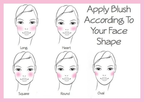 how to apply rouge to face