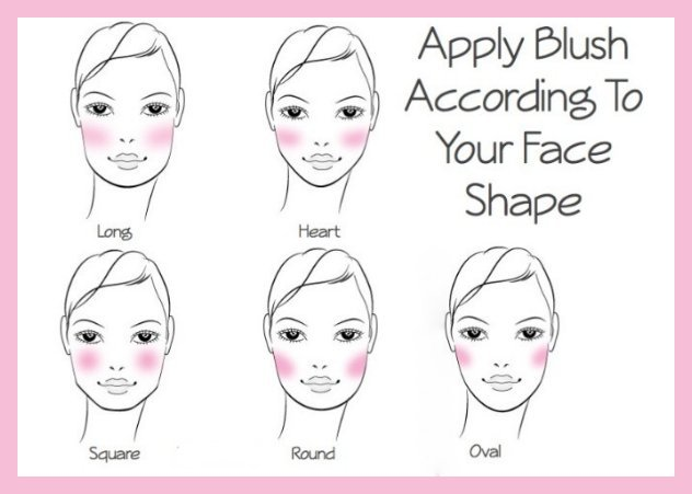 How to Apply Rouge to The Face